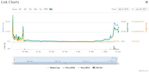 Clif High Webbot Bitcoin February 2019 Eth Xrp Omg Eos Exp